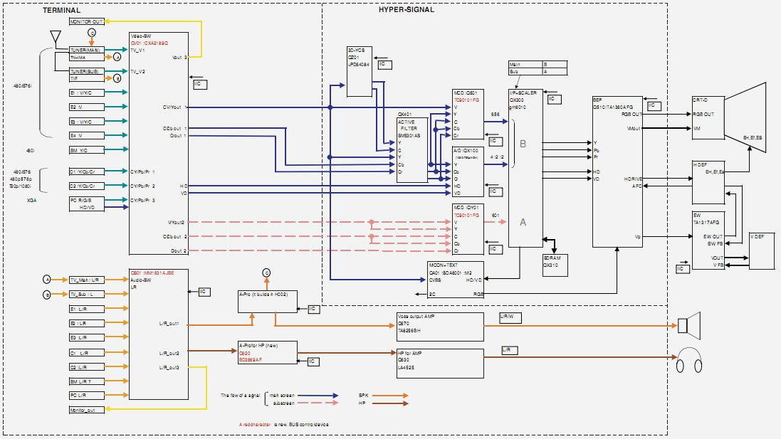 Схема Toshiba 29CJZ8