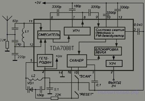 ЧМ приемник на TDA7088T