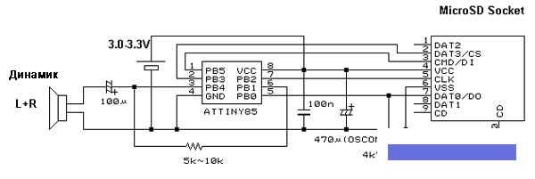 Простой SD аудио-плеер