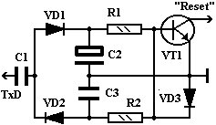 Автоматическая перезагрузка компьютера при зависании