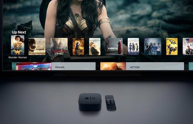 Смарт приставка или Smart-Tv?